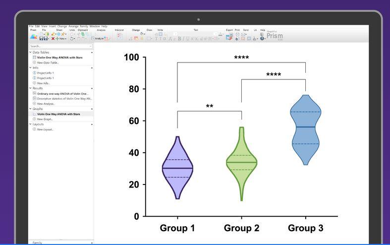 应用Graphpad Prism绘制小提琴图详细图解