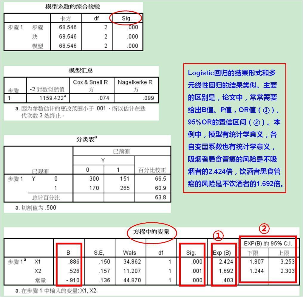 临床科研之SPSS白话统计(下)