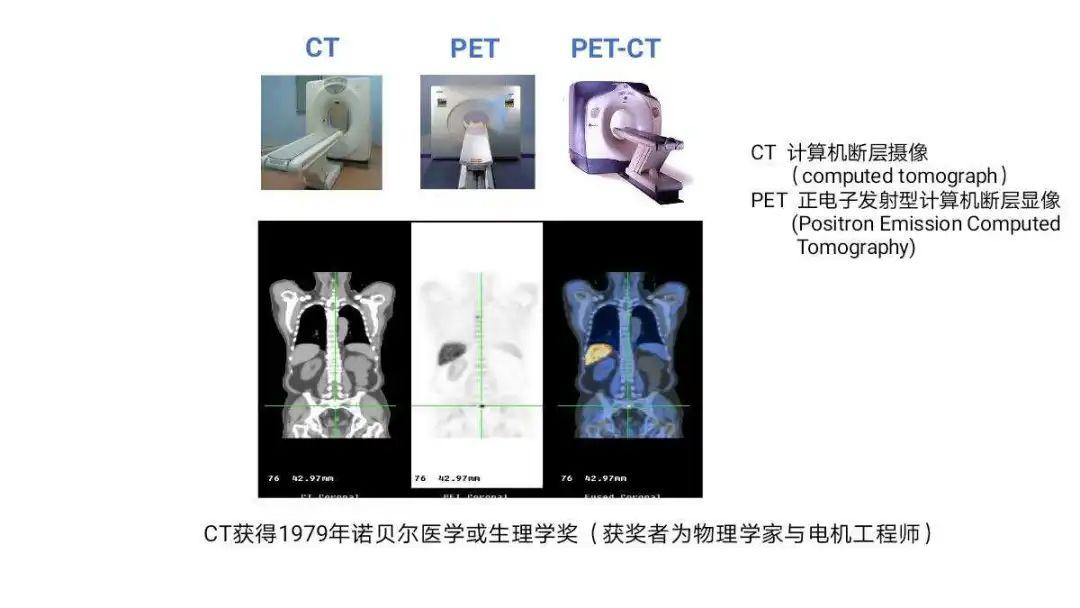 CT、PET与PET-CT